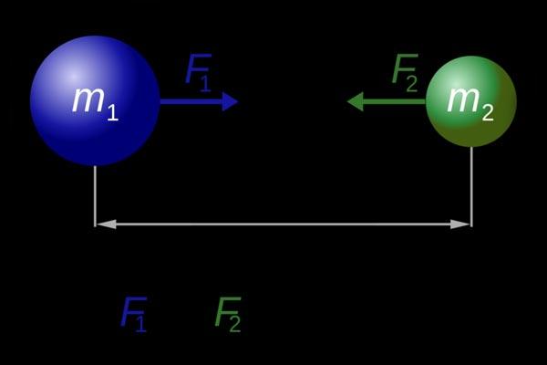 lực hấp dẫn của vũ trụ